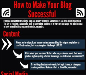 Tips to Making a Successful Blog