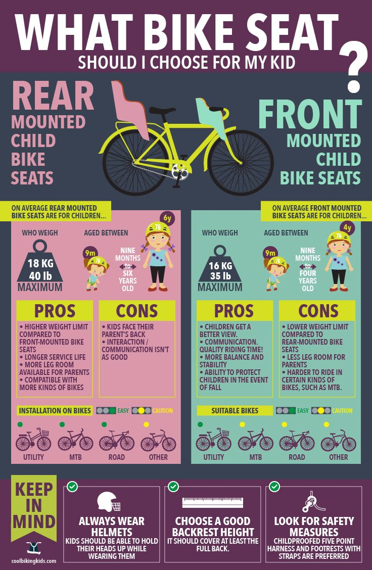 What child bike seat should I choose for my kid? Front-mounted or rear-mounted? Are you considering to get a bicycle seat to cycle around with your children? If you have done a little research, perhaps you've come up with a few brands everybody seems to love. But, here, at Cool Biking Kids, we would like to encourage you to first choose between front and rear mounted seats. To do so, we have created an infographic comparing both child bike seat attachment, sizing, pros and cons. It will help…