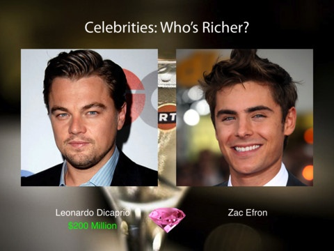 Angelina Jolie, Brad Pitt, Britney Spears, Johnny Depp, Robert Pattinson, Justin Bieber, Selena Gomez, Amber Heard, George Clooney, Christina Aguilera, Beyonce Knowles, Jennifer Lopez, Curtis 50 Cent Jackson, Donald Trump, Taylor Swift, Leonardo Dicaprio and others: the comprehensive list of more than 250 celebrities and stars and their total net worth up to date.