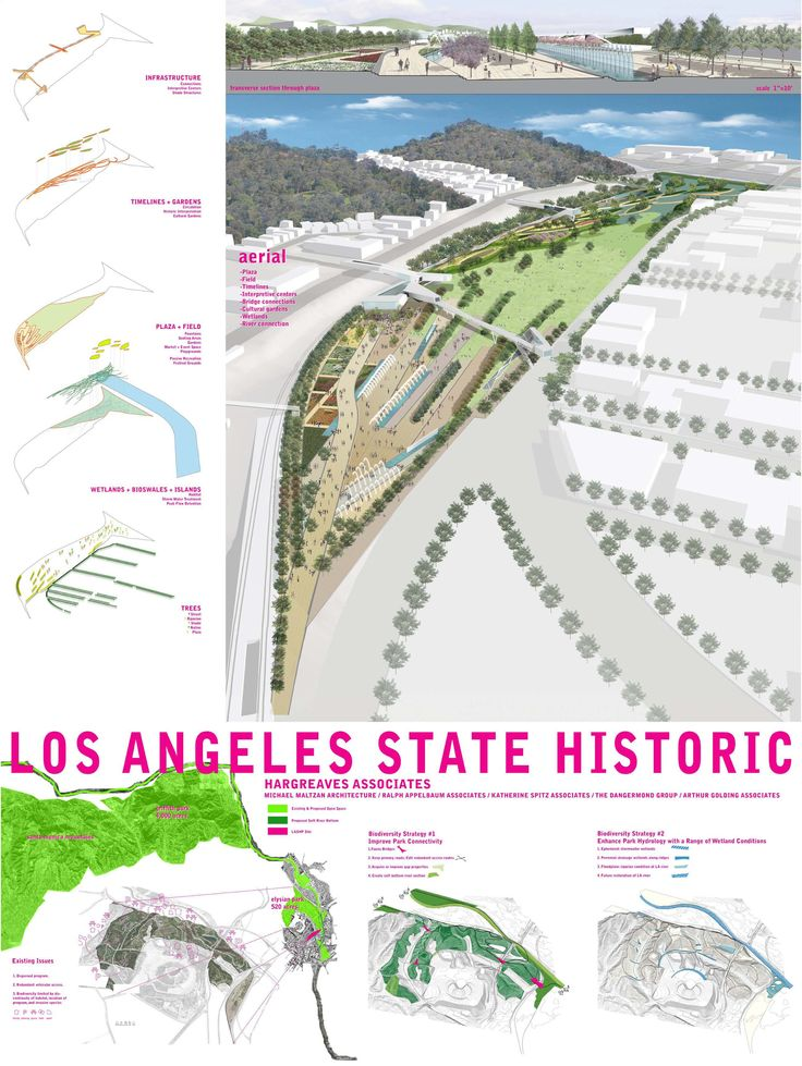 In 2006 Hargreaves Associates (a San Francisco Based Landscape Architecture  Firm) Won A Design