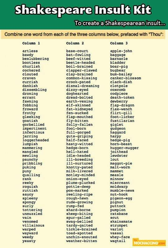Insults: Shakespeare Style