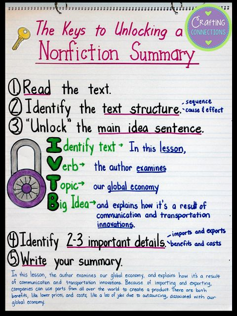 Anchor Chart- Writing a Nonfiction Summary                                                                                                                                                     More
