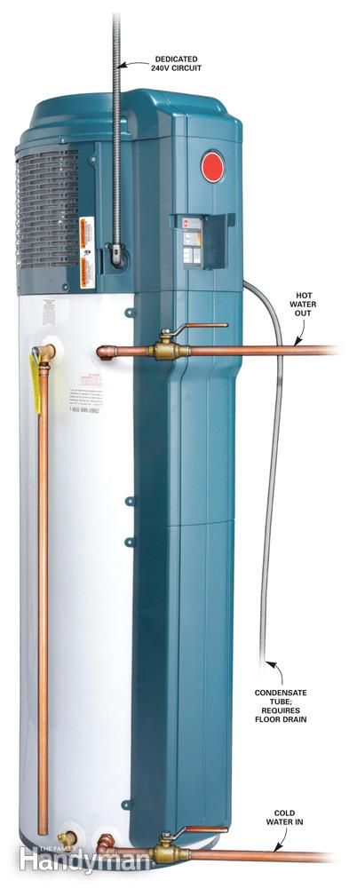 17 best ideas about water heaters on pinterest solar for Pex pros and cons