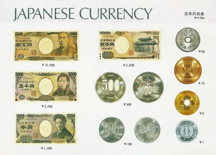 Economy: Japan's currency is the Japanese yen which comes in 10,000, 5,000, 1,000,  500, 100, 50, 10, 5 and 1 forms.