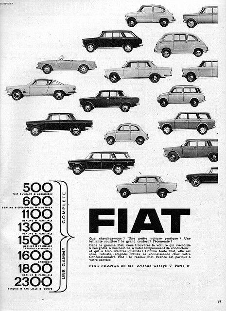 Derrick Fiat Blog - Fiat Poster