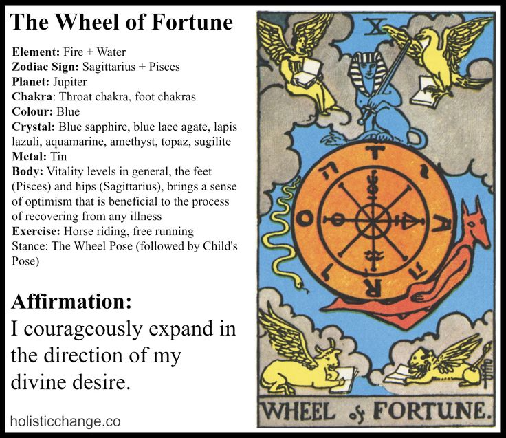 Holistic Correspondences for the Wheel of Fortune