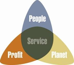 What is a social enterprise? | Asia For Good A social enterprise is an…