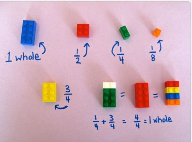 Using Lego to teach fractions. Love it! #autism #aspergers