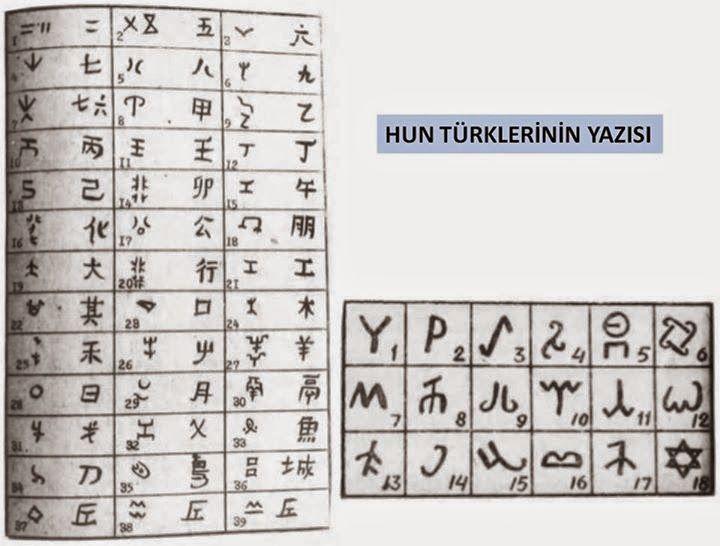 Hun Dili ve Yazısı   Dr. Gözde Sazak     W.Barthold'a göre Türk dilinin gelişim aşamaları şu şekilde  incelenmektedir: Çin kaynakla...