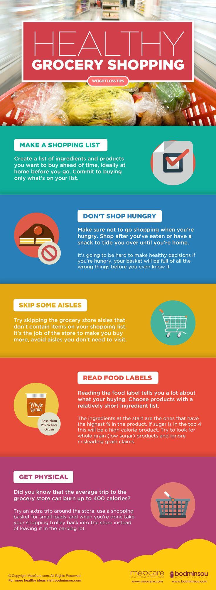 healthy eating shopping list pdf