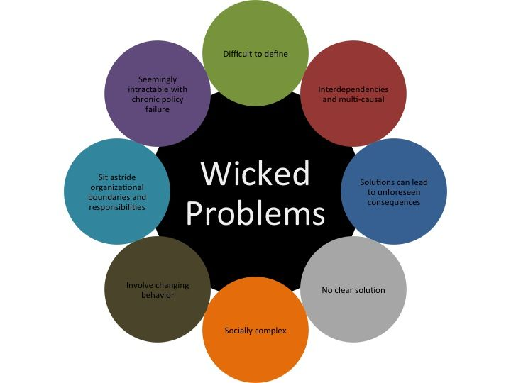 what are wicked problems?