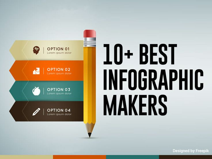 10+ Best Free Infographic Maker to Create Infographics Online from Scratch in 30 Minutes or Less