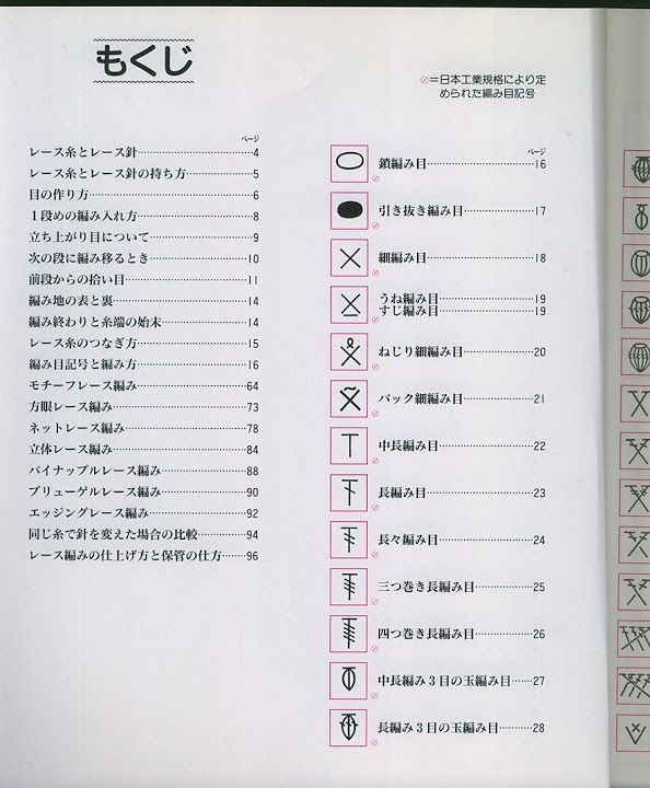 Japanese Knitting Symbols In English : Best images about crochet and knitting chart symbols