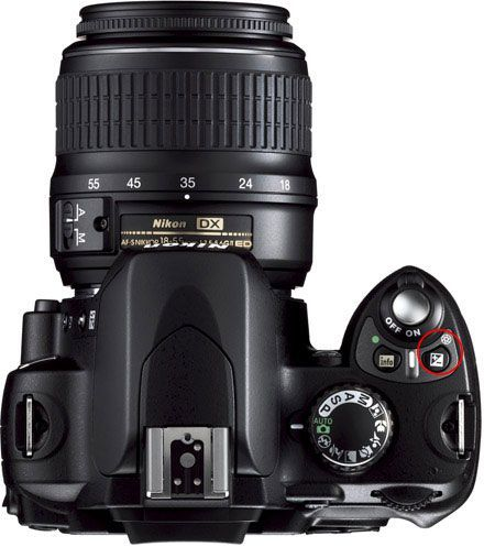 How to Change Aperture on Nikon D40, D40x and D60