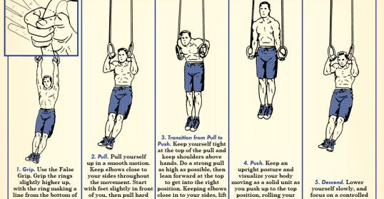 Gymnastic Rings 101: Why to Use Them, How to Buy Them, and Where to Hang | The Art of Manliness
