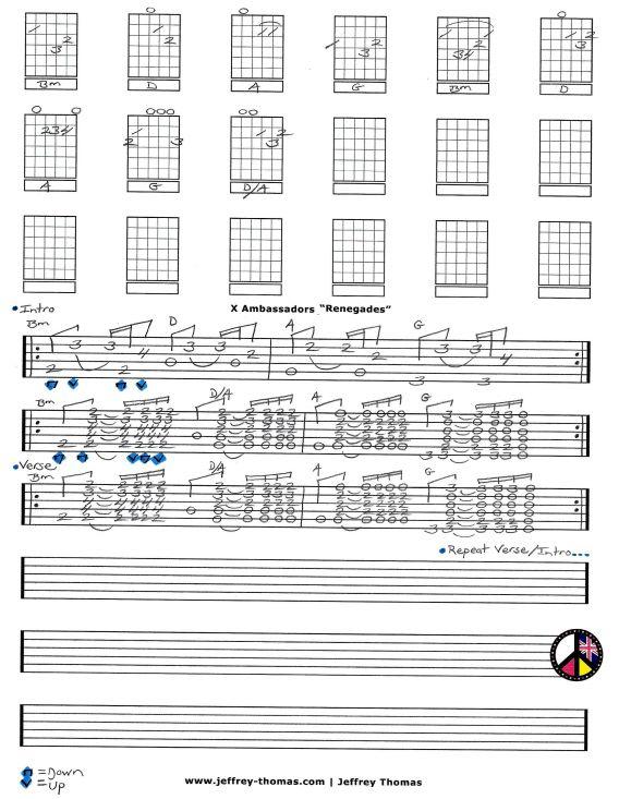 Outstanding Renegade Chords Collection - Beginner Guitar Piano ...