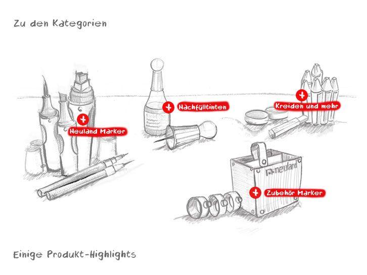 Marker & Stifte im Neuland Online-Shop kaufen