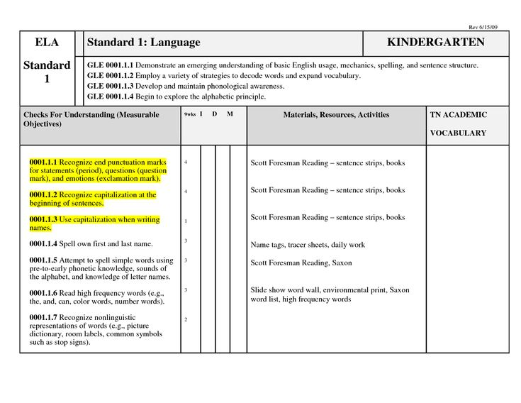 Curriculum map template high school english how to for Kindergarten curriculum map template