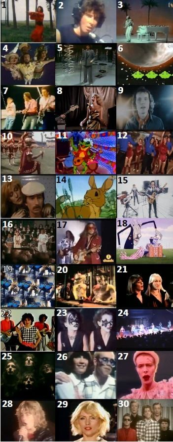 MUSIC VIDEOS Part I - Can you name the artists and songs from these 70s and 80s music video clips?