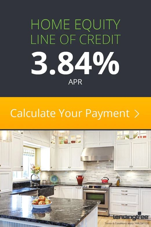 Calculate your credit line, Home Equity line of credit (HELOC) rates at 4.09% APR