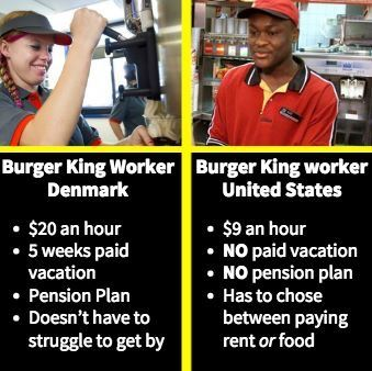 Conservative Americans are fine being paid low wages and having Republicans taking everything they can away from them. They keep voting for the idiots who keep the minimum wage down.