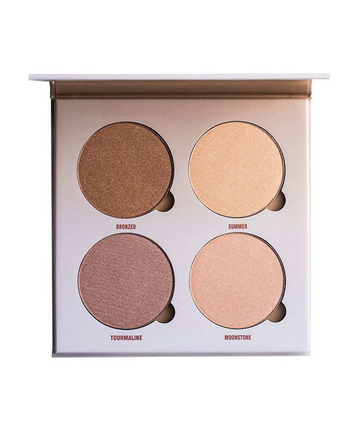 Glow Kit by Anastasia Beverly Hills
