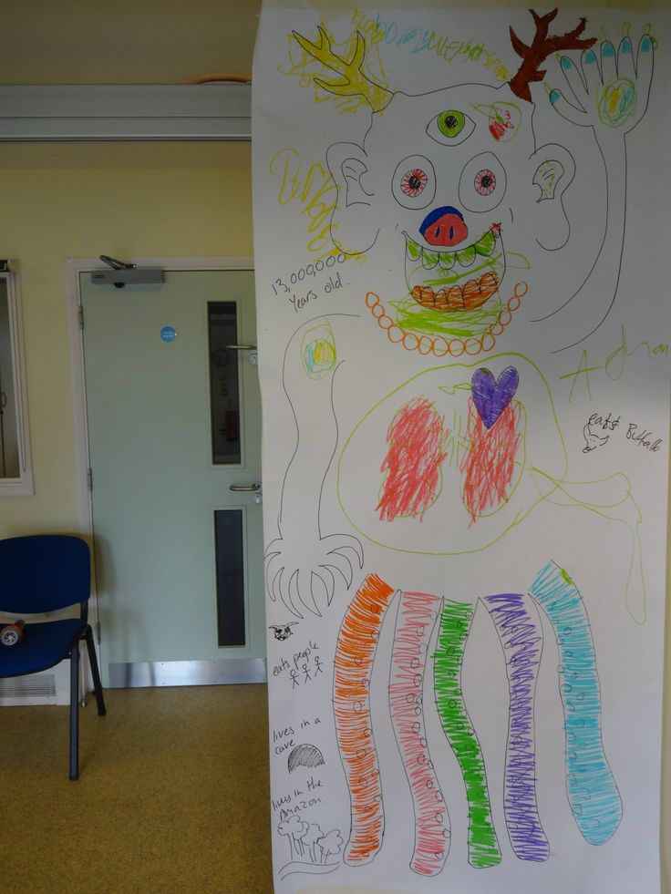 Monster Created Collaboratively in workshop