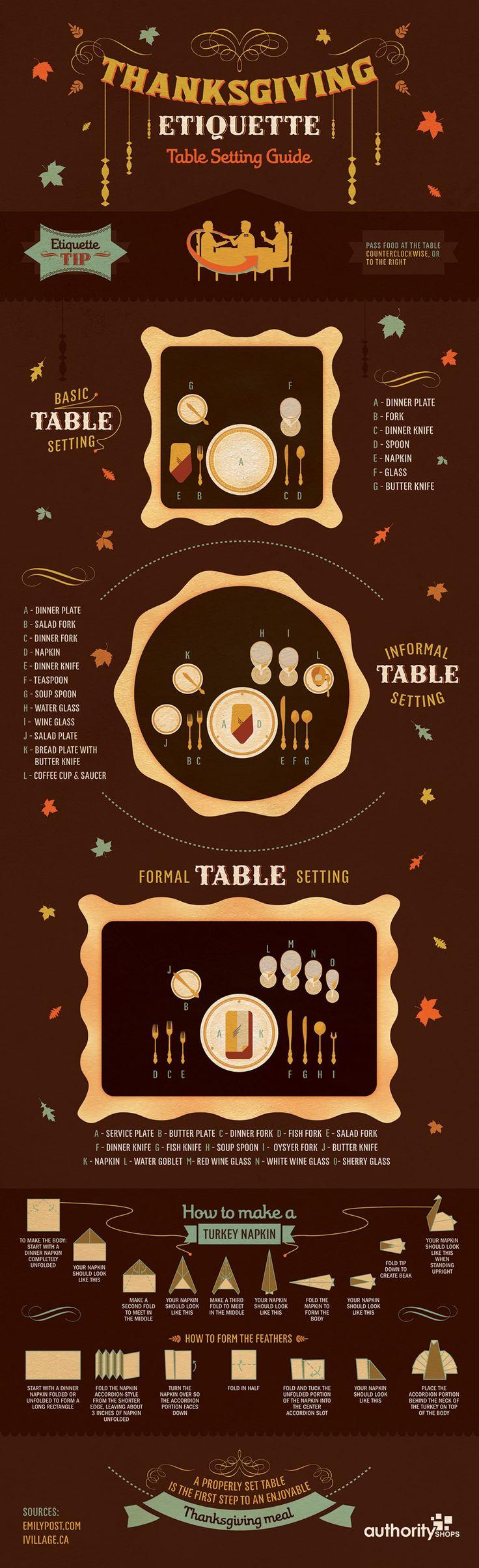 Thanksgiving Etiquette Infographic