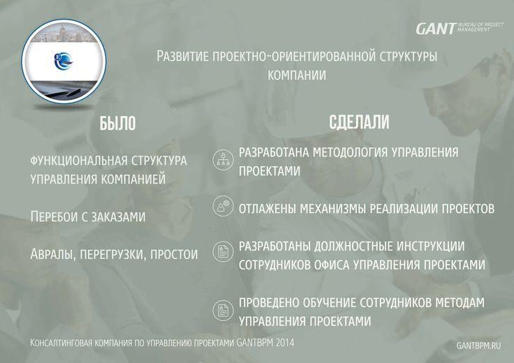 Управление качеством проектирования https://gantbpm.ru/proekty/upravlenie-kachestvom-proektirovaniya/  Сотрудниками консалтинговой компании по управлению проектами GANTBPM были произведены работы по развитию проектно-ориентированной структуры управления компанией для повышения качества проектирования.  Развитие проектно-ориентированной структуры компании включает в себя работы по созданию методологии управления проектами, изменения оргструктуры компании и выделения непрофильных функций на…