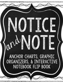 Everything you need to launch Notice and Note reading strategies in your classroom! This product includes:Notice and Note quote poster (perfect for open house, curriculum night, parent handouts)Strong Readers Use Notice and Note printable sign (perfect for bulletin board)Why Do Readers Notice and Note?