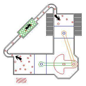 Présentation du fonctionnement du moteur stirling
