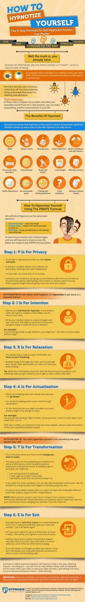 How To Do Self Hypnosis