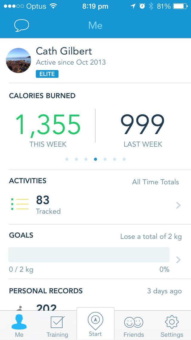 This weeks achievements