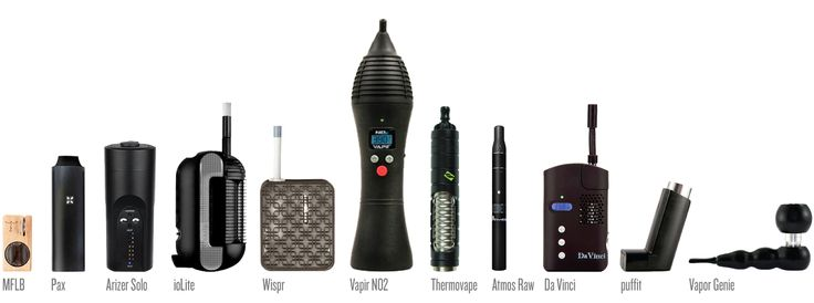 Portability is often worth taking into account. In most cases, people who use vaporizers prefer the best portable vaporizers that are available on the market. Perhaps you are wondering why it is important always to buy the best portable vaporizers that are available on the market. This is mainly because vaporizers tend to be too heavy to carry at times.