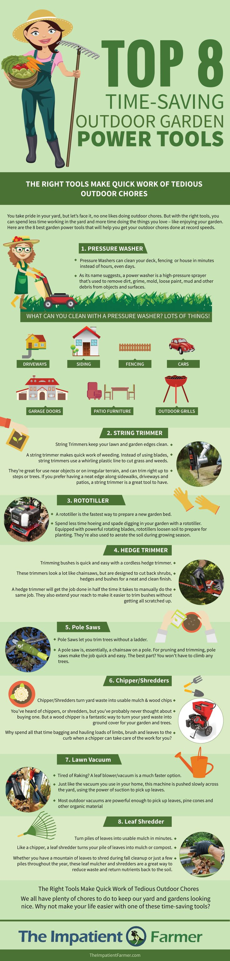 The 8 Best Garden Power Tools that help you save time in the garden. An Infographic by The Impatient Farmer.
