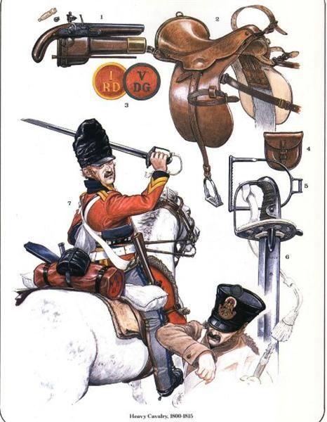 British Dragoon Equipment (Scot Greys)
