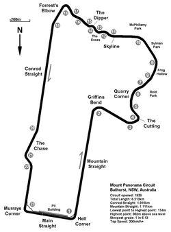 New South Wales - Australia. Mt: Panorma Bathurst 1000 part road Circuit 6.213km's