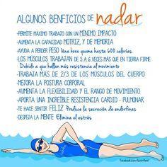 Beneficios de la natación. #ejercicio #salud Amo nadar!!!! Really y sabiendo estos beneficios... mas emocion!!!! :):)