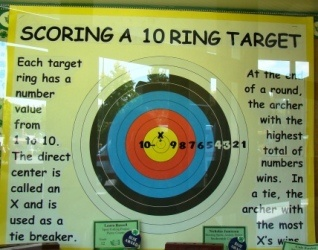 15 Best 4 H Shooting Sports Poster Images On Pinterest