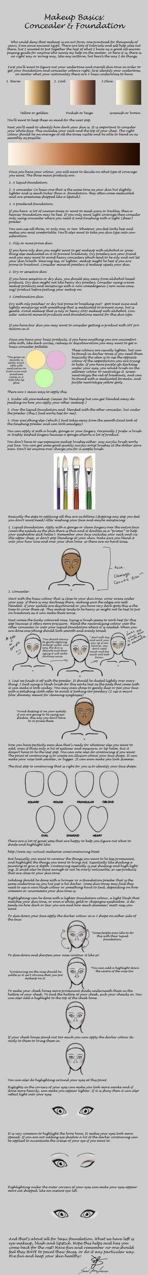 Foundation Basics in 2020 Beauty makeup tips, Basic