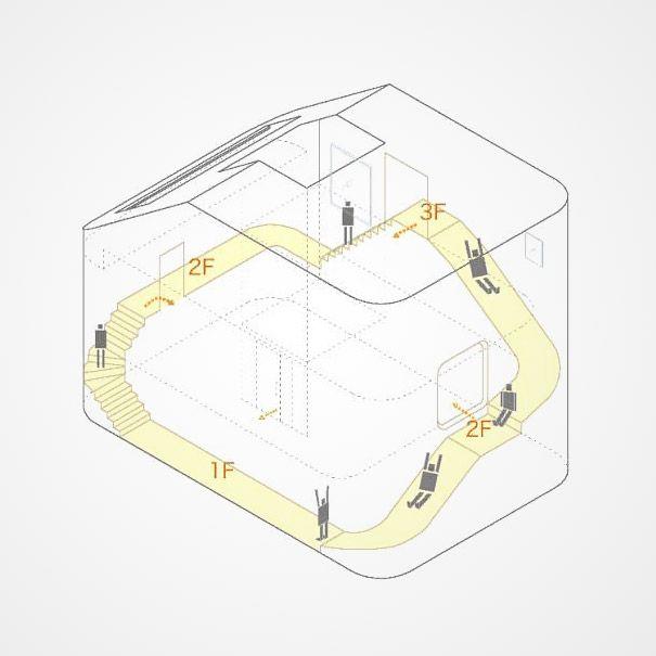 "10 Of the Strangest Homes In the World ""Slide House Interior"""