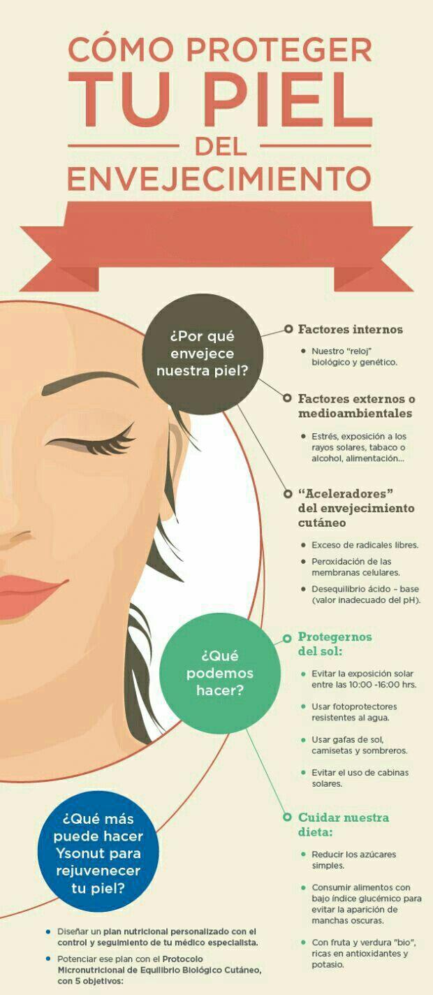 Estos son los 10 cuidados de la piel que debes tener para evitar el envejecimiento. #CuidadodePiel #Verano #SkinCare