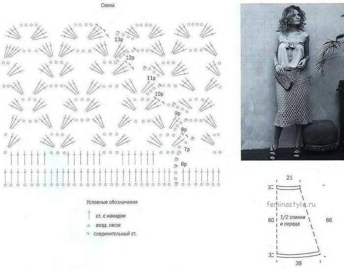 Винтажная юбка связанная крючком. Обсуждение на LiveInternet - Российский Сервис Онлайн-Дневников
