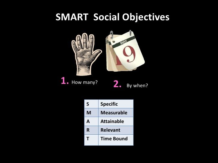 Key information provided by Beth Kanter, Co-Author, The Networked Nonprofit. Review of SMART Goals! (I need to keep writing these down properly for my organization)