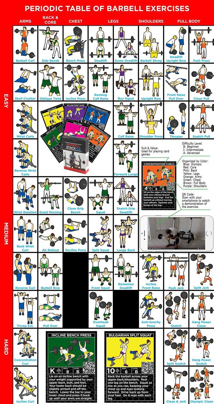 Tabla Periódica de los ejercicios con barra | Pila Fuerza 52