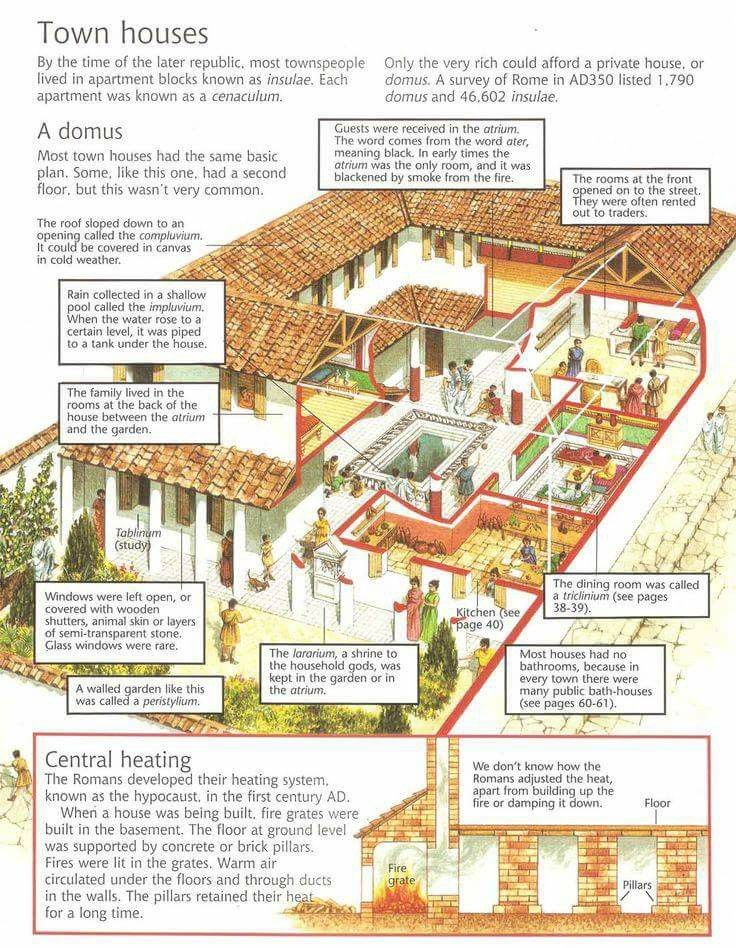 The Roman grid towns