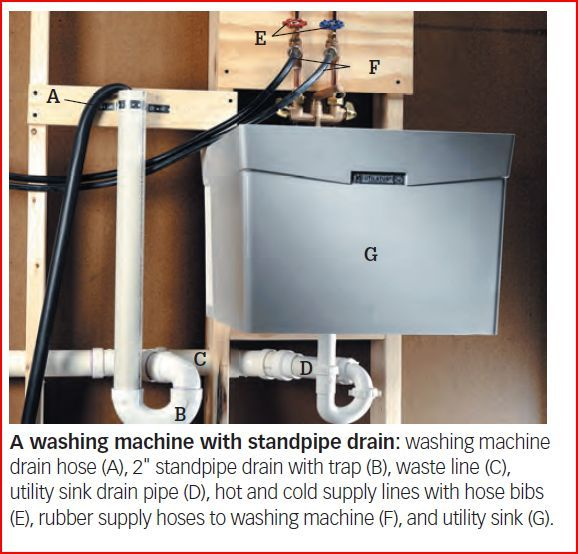 Slop Sink Drain : washing machine & utility sink drain pipe install (photo)
