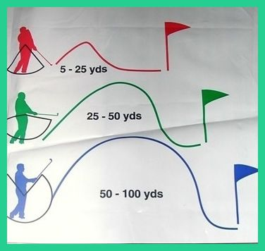 Buying a Cheap Golf Clubs Set - A Wise Strategy | Ladies Golf -- To view further for this article, visit the image link. #golfswag
