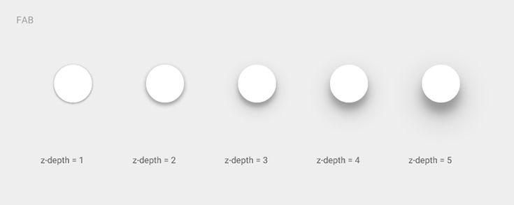 Principles - Layout - Google design guidelines