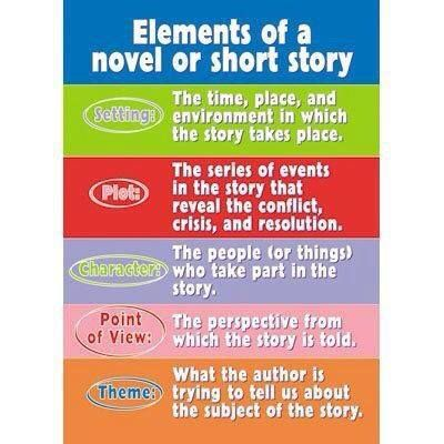 elements of short story essay Free essay: elements of southern gothic literature literature comes in all types of styles and one type is southern gothic but what makes a story develop.